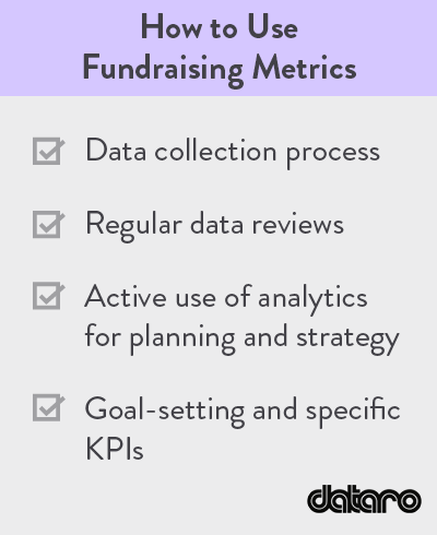 Use these steps to build fundraising analytics into your everyday approach to fundraising.